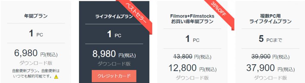 フィモーラ価格表