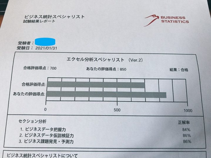 ビジネス統計スペシャリスト試験結果